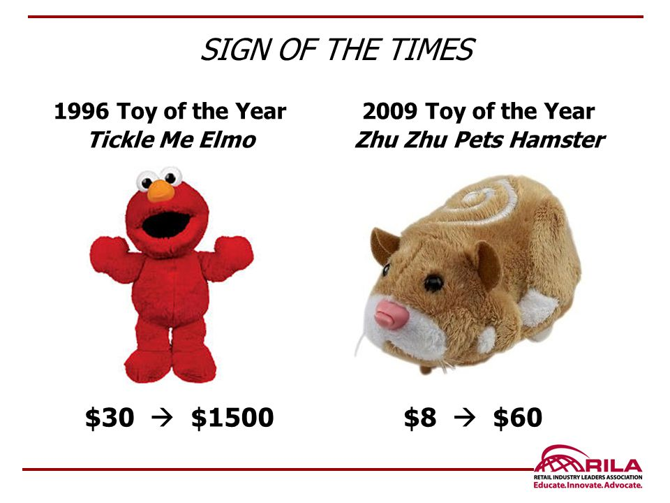 SIGN OF THE TIMES 2009 Toy of the Year Zhu Zhu Pets Hamster 1996 Toy of the Year Tickle Me Elmo $30  $1500$8  $60