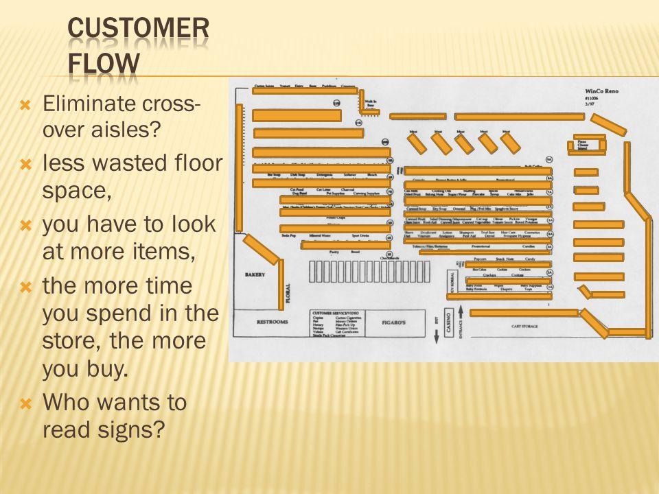  Eliminate cross- over aisles.
