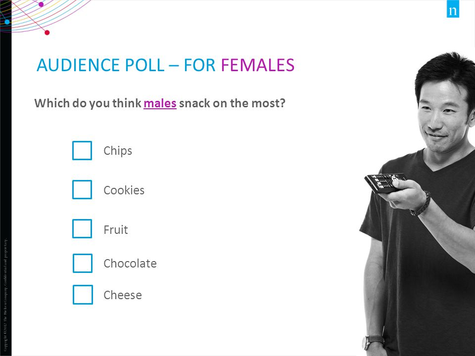 Copyright ©2012 The Nielsen Company. Confidential and proprietary. 39 AUDIENCE POLL – FOR FEMALES Which do you think males snack on the most? Chips Co
