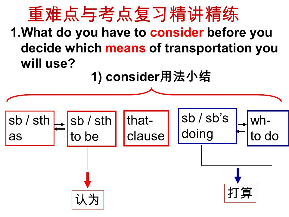 1.What do you have to consider before you decide which means of transportation you will use.
