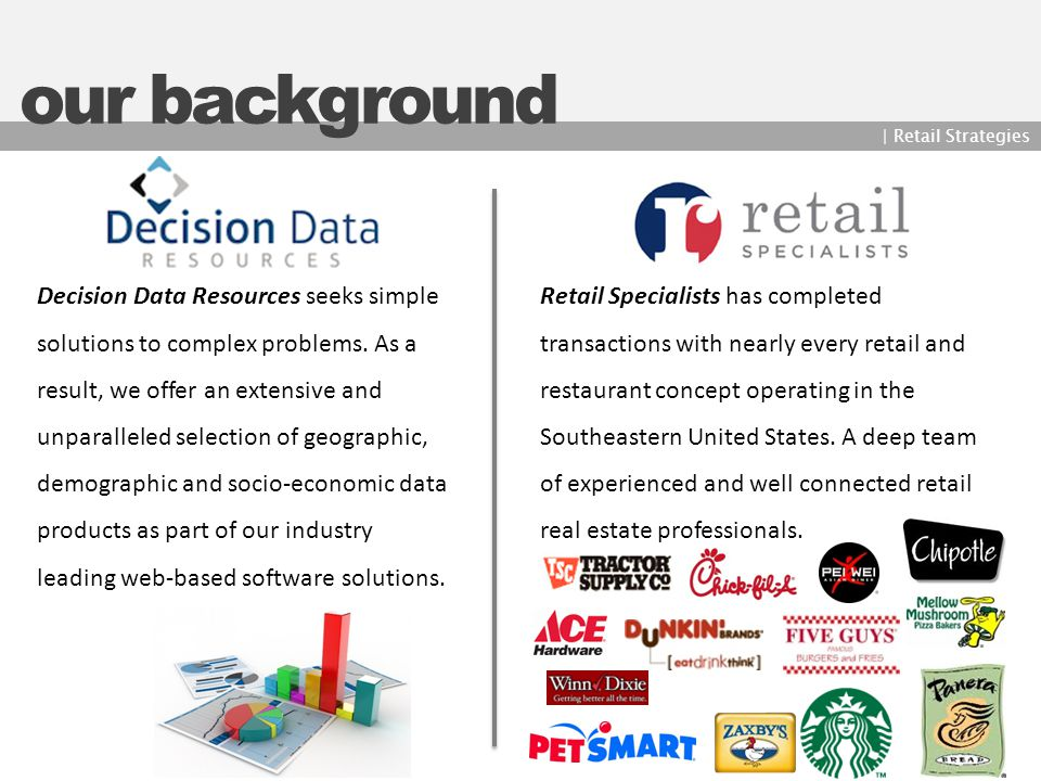 our background | Retail Strategies Decision Data Resources seeks simple solutions to complex problems. As a result, we offer an extensive and unparall