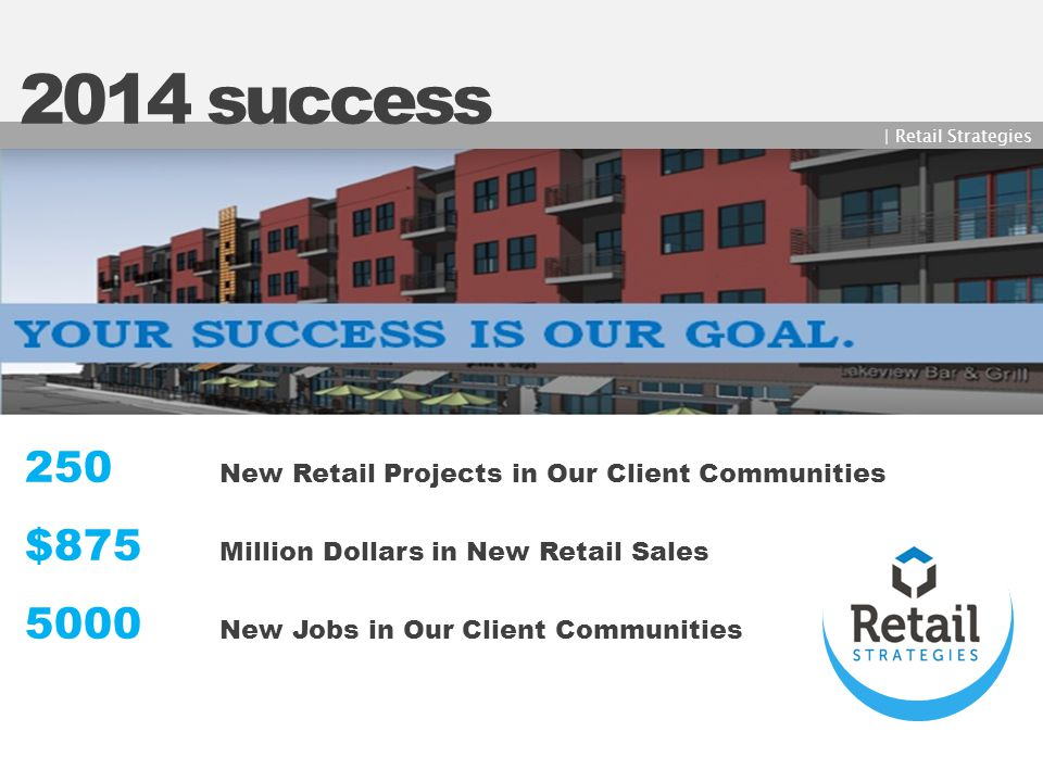 2014 success | Retail Strategies 250 New Retail Projects in Our Client Communities $875 Million Dollars in New Retail Sales 5000 New Jobs in Our Clien