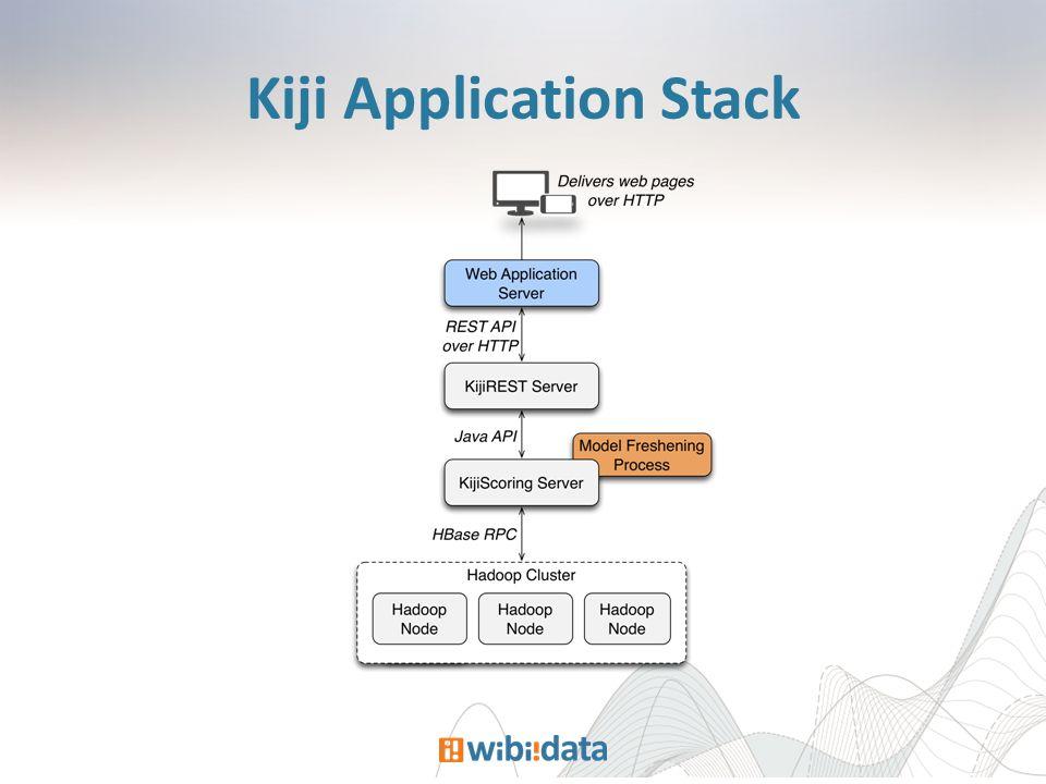 Kiji Application Stack