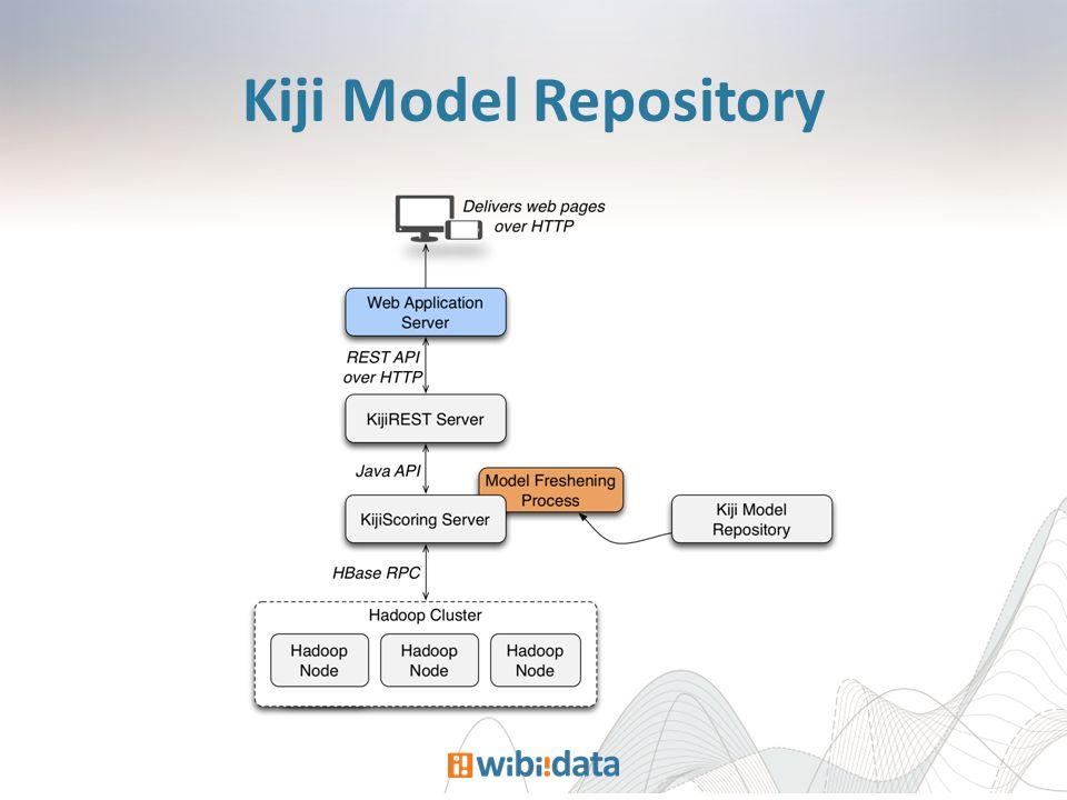 Kiji Model Repository