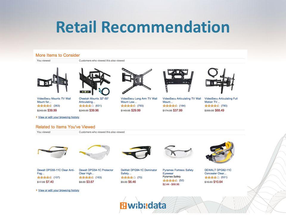 Retail Recommendation