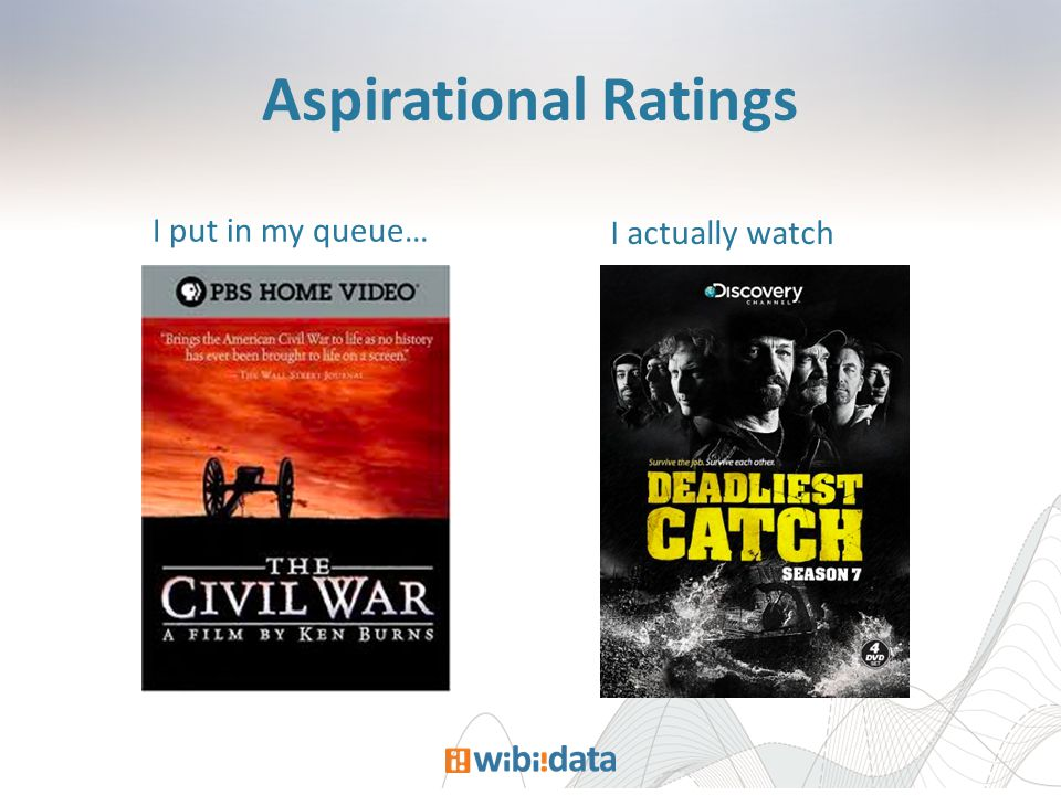 Aspirational Ratings I put in my queue… I actually watch