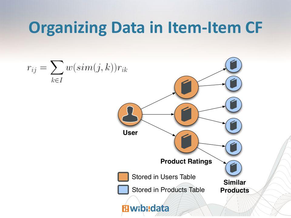 Organizing Data in Item-Item CF