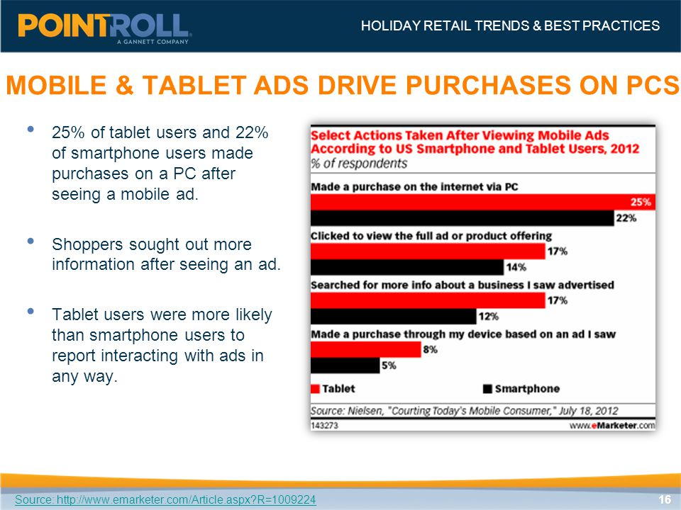 1616 Source: http://www.emarketer.com/Article.aspx?R=1009224 MOBILE & TABLET ADS DRIVE PURCHASES ON PCS HOLIDAY RETAIL TRENDS & BEST PRACTICES 25% of tablet users and 22% of smartphone users made purchases on a PC after seeing a mobile ad.