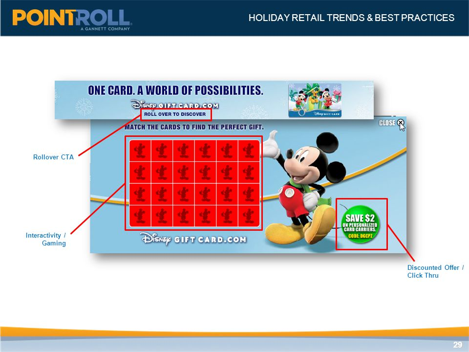 2929 HOLIDAY RETAIL TRENDS & BEST PRACTICES Rollover CTA Interactivity / Gaming Discounted Offer / Click Thru