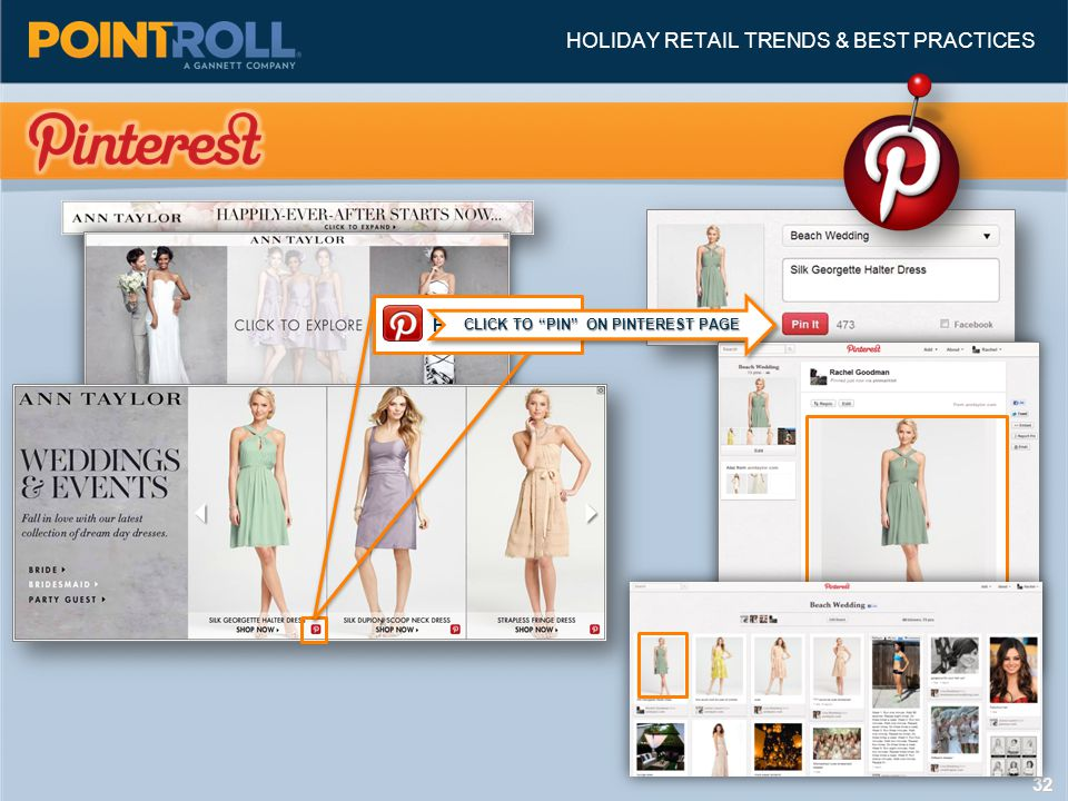 3232 HOLIDAY RETAIL TRENDS & BEST PRACTICES PIN IT BUTTON CLICK TO PIN ON PINTEREST PAGE