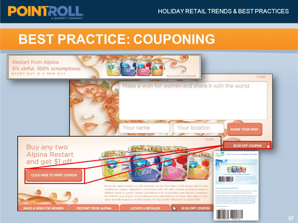 3737 BEST PRACTICE: COUPONING HOLIDAY RETAIL TRENDS & BEST PRACTICES