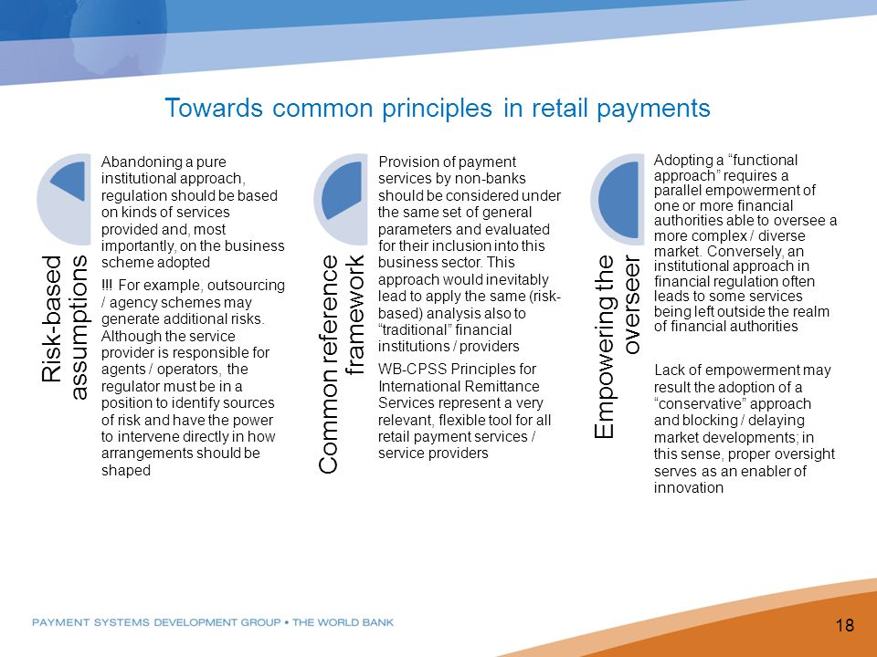 Towards common principles in retail payments 18 Risk-based assumptions Abandoning a pure institutional approach, regulation should be based on kinds of services provided and, most importantly, on the business scheme adopted !!.