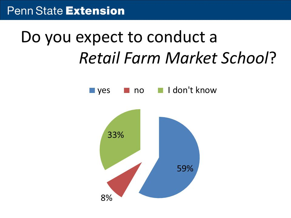 Do you expect to conduct a Retail Farm Market School?