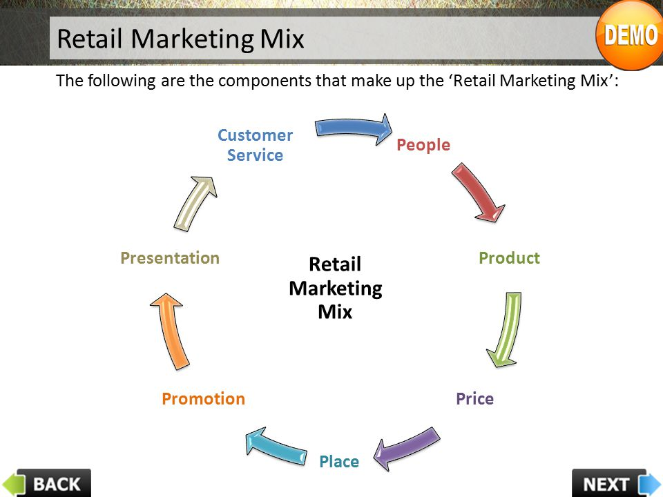Retail Marketing Mix The following are the components that make up the 'Retail Marketing Mix': People Product Price Place Promotion Presentation Custo