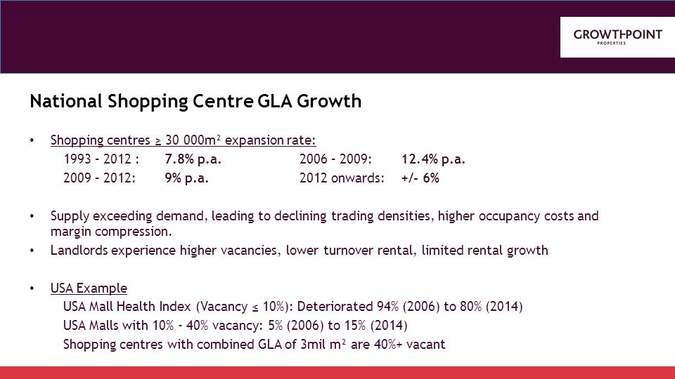 Section Heading National Shopping Centre GLA Growth Shopping centres ≥ 30 000m² expansion rate: 1993 – 2012 : 7.8% p.a.2006 – 2009: 12.4% p.a.