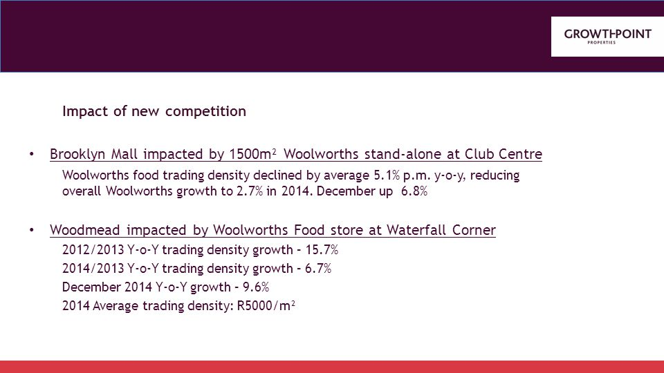 Section Heading Impact of new competition Brooklyn Mall impacted by 1500m² Woolworths stand-alone at Club Centre Woolworths food trading density declined by average 5.1% p.m.