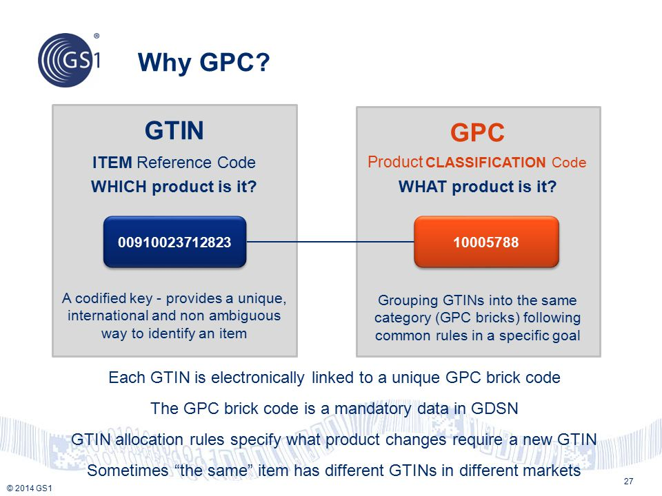 © 2014 GS1 Why GPC? 27 00910023712823 GTIN ITEM Reference Code A codified key - provides a unique, international and non ambiguous way to identify an