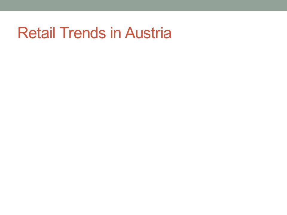 Retail Trends in Austria