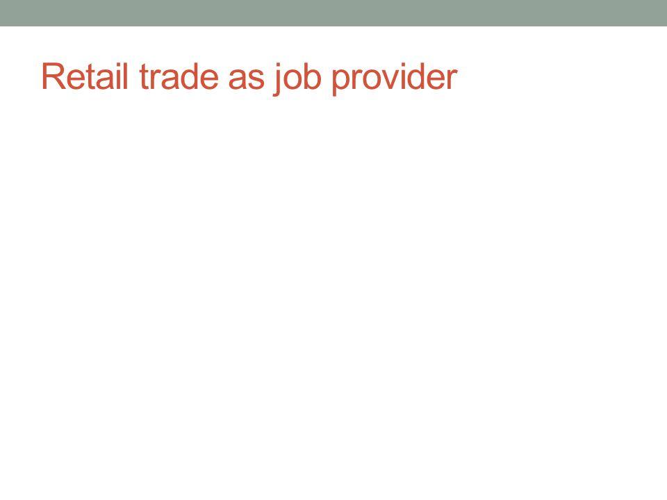 Retail trade as job provider