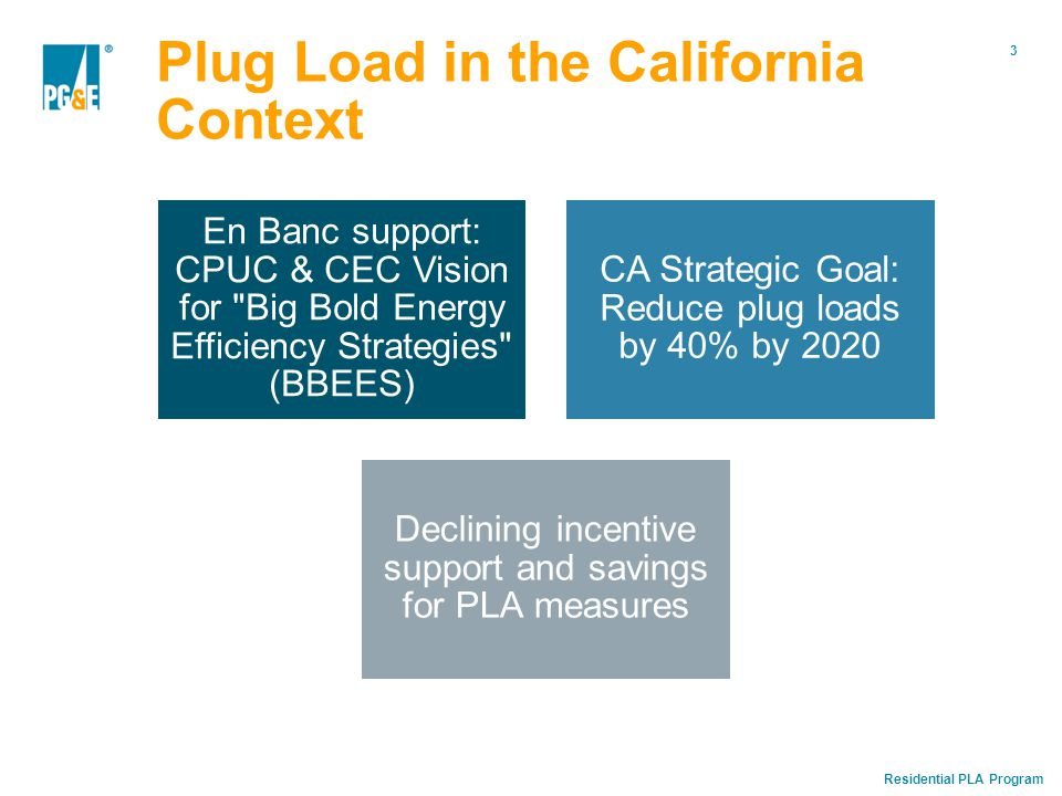 Residential PLA Program 3 Plug Load in the California Context