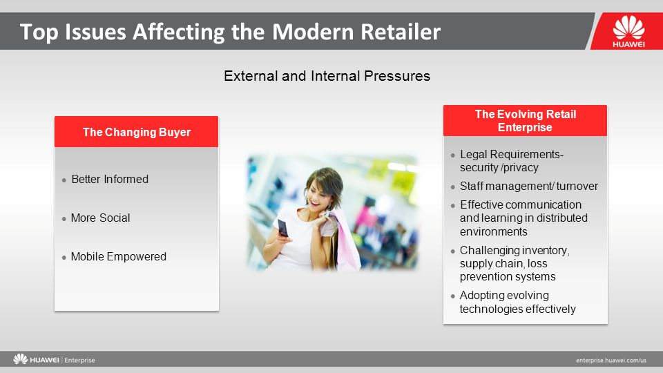 Retailers Must Evolve to Stay Competitive OmniChannel model IT consumerization Always on connectivity Personalization Consumer based data expanding with multiple touchpoints Big Data analysis for key consumer insights Security/Privacy PCI/ DSS compliance Online or in person Lowest TCO