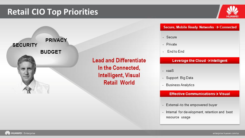 Retail CIO Top Priorities Secure Private End to End Secure Private End to End Secure, Mobile Ready Networks  Connected xaaS Support Big Data Business