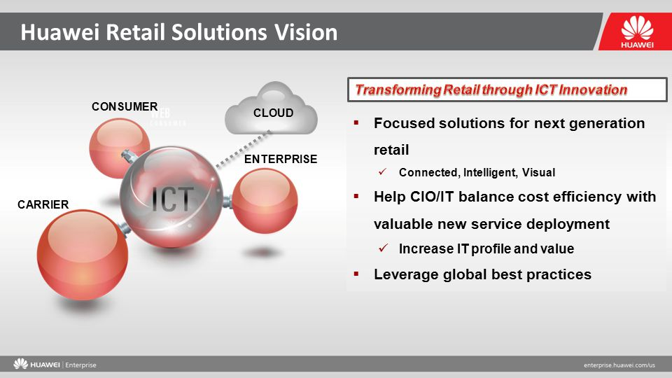 Huawei Retail Solutions Vision ENTERPRISE CARRIER CONSUMER CLOUD  Focused solutions for next generation retail Connected, Intelligent, Visual  Help