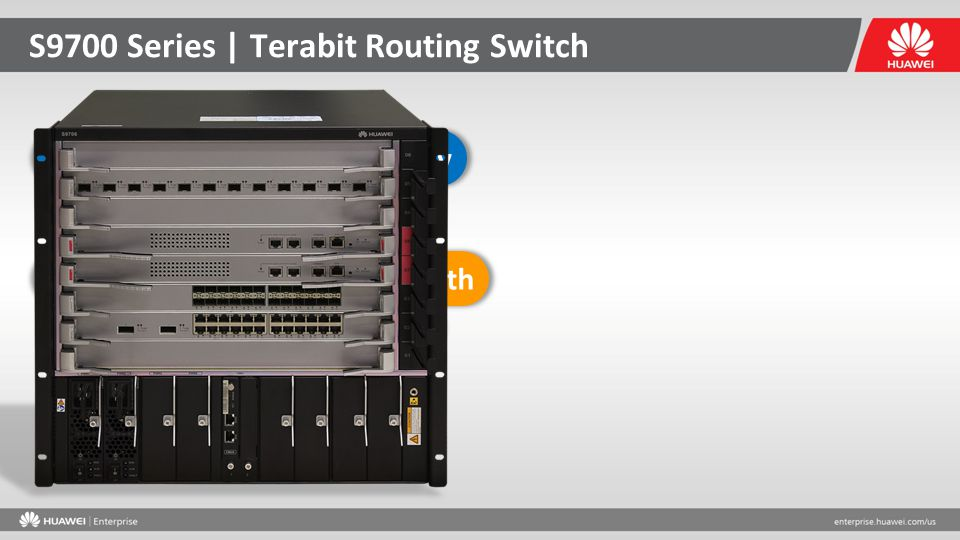 8 x 40GE /slot 7.68 TBPS/Chassis Highest 40GE Port Density S9700 Series | Terabit Routing Switch 4x Industry Average Patented Cluster Switching System