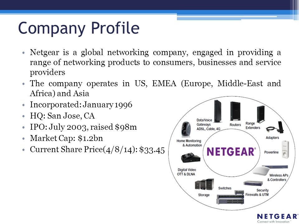 Company Profile Netgear is a global networking company, engaged in providing a range of networking products to consumers, businesses and service providers The company operates in US, EMEA (Europe, Middle-East and Africa) and Asia Incorporated: January 1996 HQ: San Jose, CA IPO: July 2003, raised $98m Market Cap: $1.2bn Current Share Price(4/8/14): $33.45