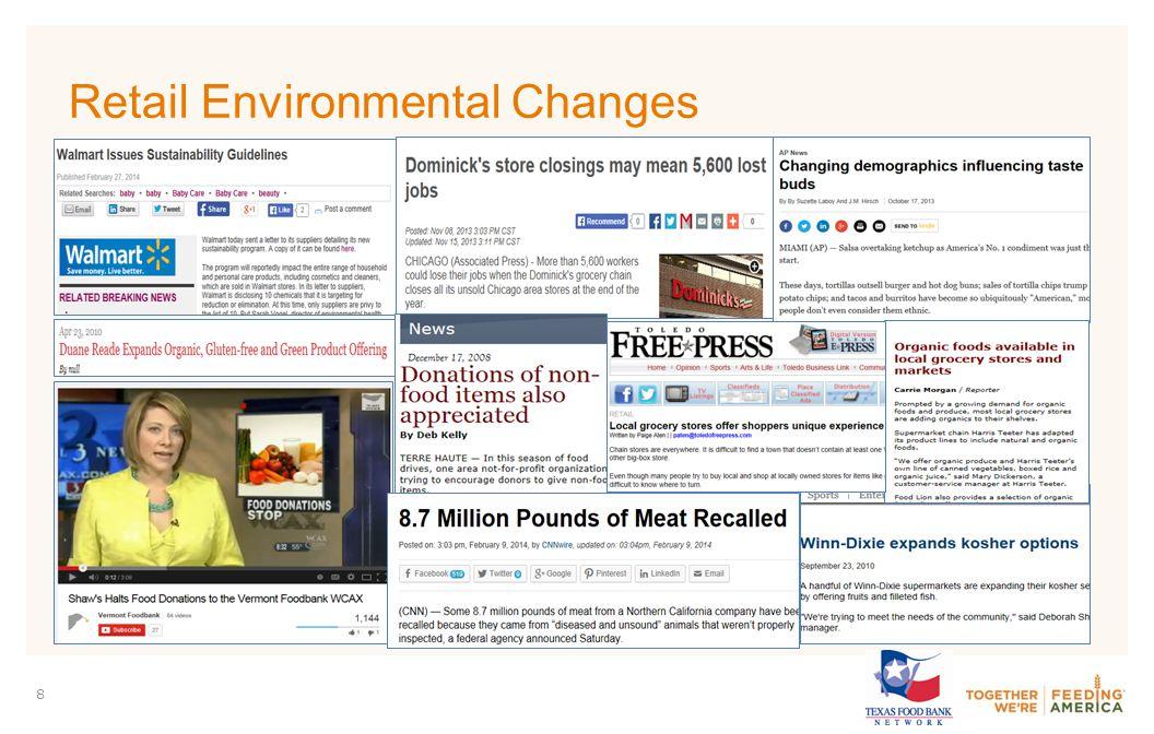 PARTNER LOGO 8 Retail Environmental Changes