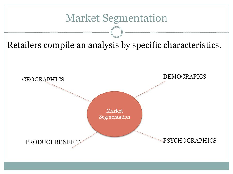 Market Segmentation Retailers compile an analysis by specific characteristics. Market Segmentation Market Segmentation DEMOGRAPICS PSYCHOGRAPHICS GEOG