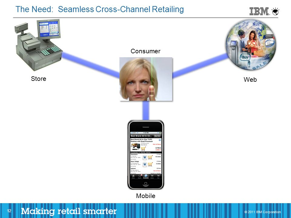 © 2011 IBM Corporation Store Web Mobile Consumer The Need: Seamless Cross-Channel Retailing 12