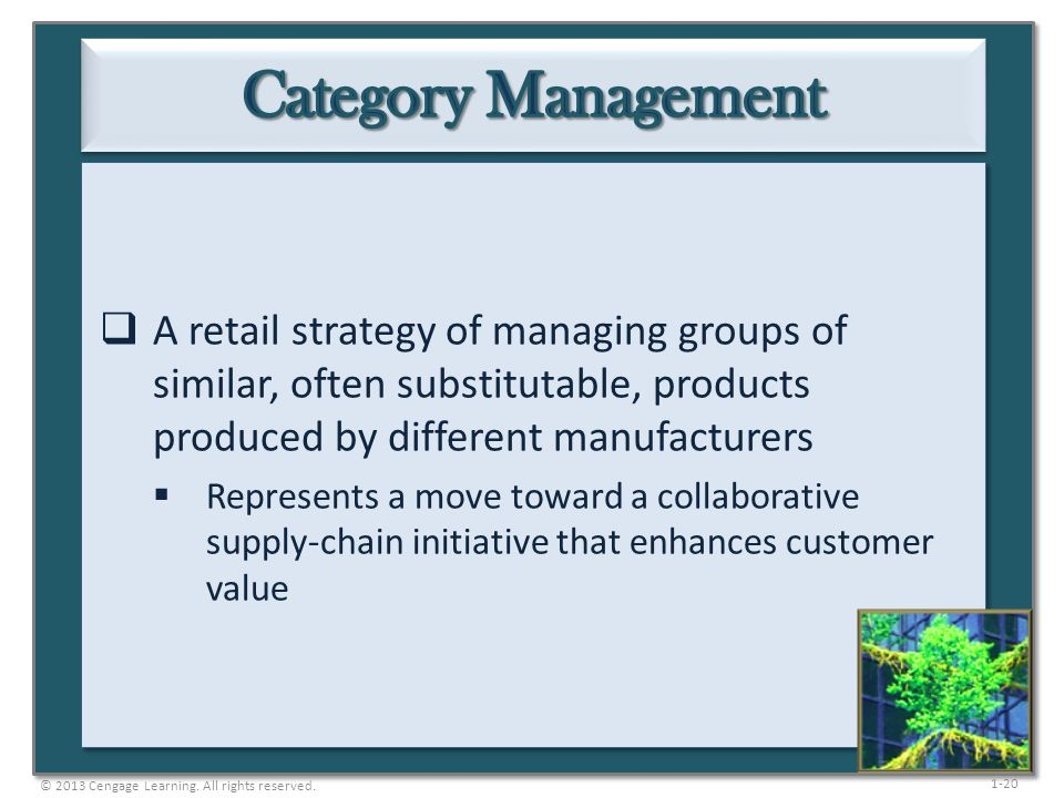 1-20  A retail strategy of managing groups of similar, often substitutable, products produced by different manufacturers  Represents a move toward a