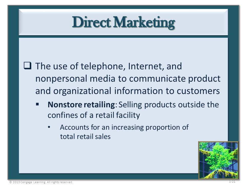 1-21  The use of telephone, Internet, and nonpersonal media to communicate product and organizational information to customers  Nonstore retailing: