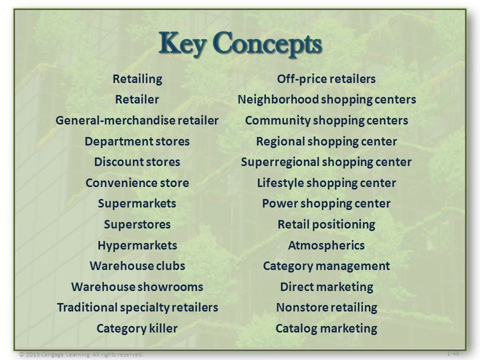 1-46 RetailingOff-price retailers RetailerNeighborhood shopping centers General-merchandise retailerCommunity shopping centers Department storesRegion