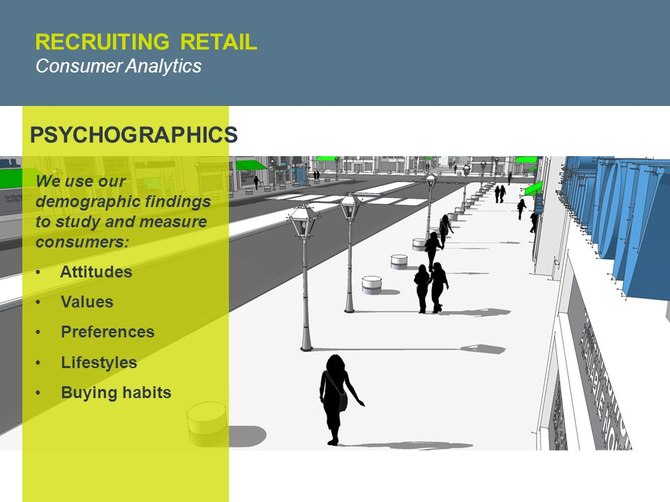 RECRUITING RETAIL Consumer Analytics We use our demographic findings to study and measure consumers: Attitudes Values Preferences Lifestyles Buying habits PSYCHOGRAPHICS