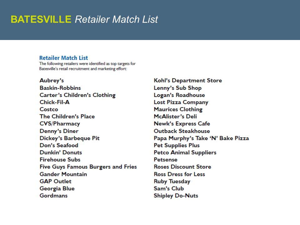 BATESVILLE Retailer Match List