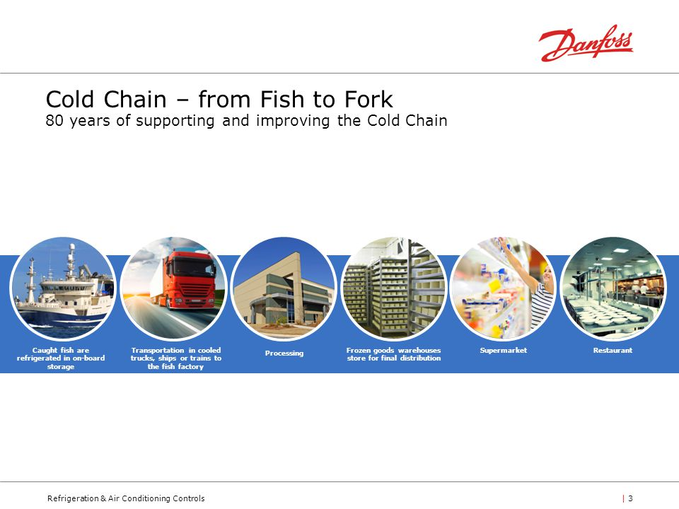Refrigeration & Air Conditioning Controls| 3 Cold Chain – from Fish to Fork 80 years of supporting and improving the Cold Chain Caught fish are refrig