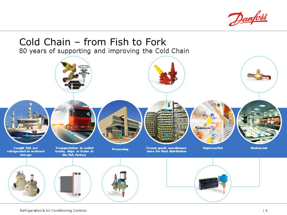 Refrigeration & Air Conditioning Controls| 4 Cold Chain – from Fish to Fork 80 years of supporting and improving the Cold Chain Caught fish are refrigerated in on-board storage Transportation in cooled trucks, ships or trains to the fish factory RestaurantFrozen goods warehouses store for final distribution Supermarket Processing