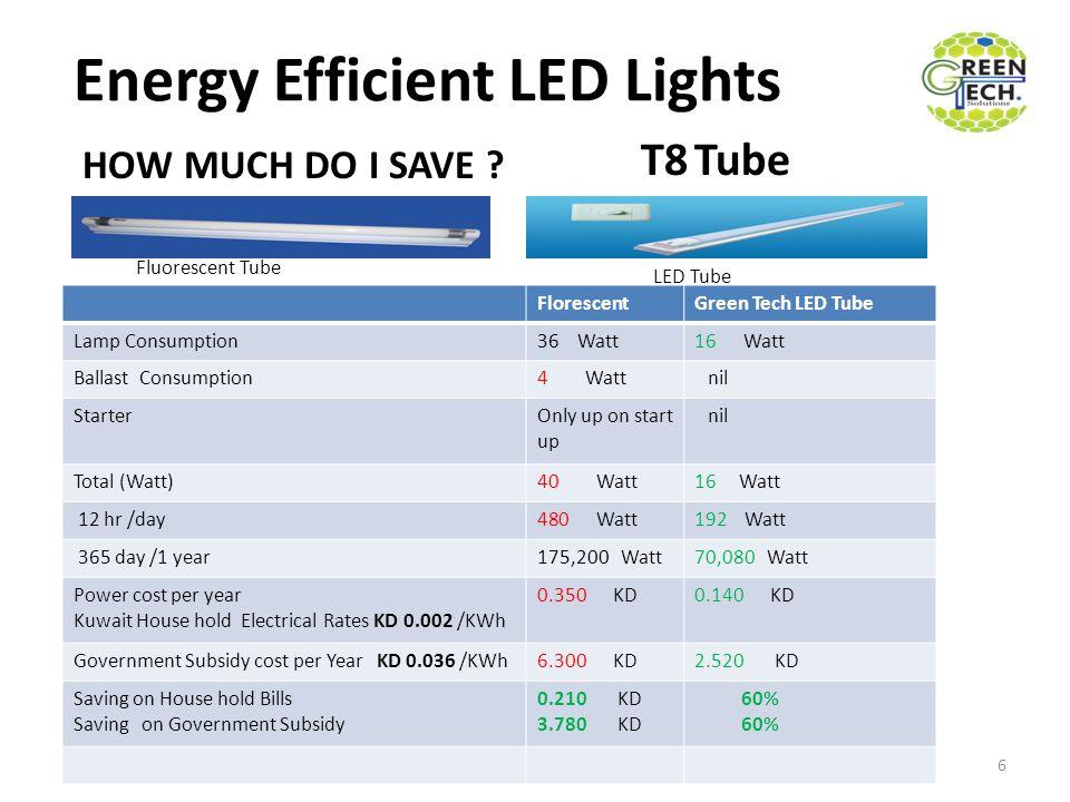Energy Efficient LED Lights 6 FlorescentGreen Tech LED Tube Lamp Consumption36Watt16 Watt Ballast Consumption4 Watt nil StarterOnly up on start up nil Total (Watt)40 Watt16 Watt 12 hr /day480 Watt192 Watt 365 day /1 year175,200 Watt70,080 Watt Power cost per year Kuwait House hold Electrical Rates KD 0.002 /KWh 0.350 KD0.140 KD Government Subsidy cost per Year KD 0.036 /KWh6.300 KD2.520 KD Saving on House hold Bills Saving on Government Subsidy 0.210 KD 3.780 KD 60% Fluorescent Tube LED Tube HOW MUCH DO I SAVE .