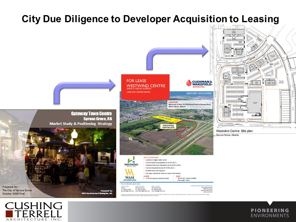 City Due Diligence to Developer Acquisition to Leasing Gateway Town Centre Spruce Grove, AB Market Study & Positioning Strategy Prepared for: The City of Spruce Grove October 2009 Final Prepared by: MXD Development Strategists, Ltd.