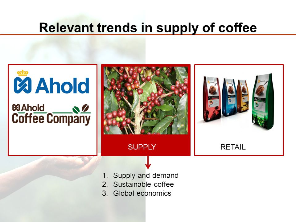 Relevant trends in supply of coffee SUPPLYRETAIL 1.Supply and demand 2.Sustainable coffee 3.Global economics