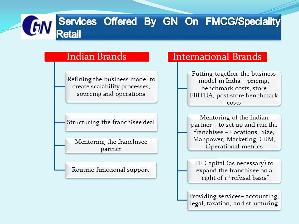 Indian Brands Refining the business model to create scalability processes, sourcing and operations Structuring the franchisee deal Mentoring the franchisee partner Routine functional support International Brands Putting together the business model in India – pricing, benchmark costs, store EBITDA, post store benchmark costs Mentoring of the Indian partner – to set up and run the franchisee – Locations, Size, Manpower, Marketing, CRM, Operational metrics PE Capital (as necessary) to expand the franchisee on a right of 1 st refusal basis Providing services– accounting, legal, taxation, and structuring