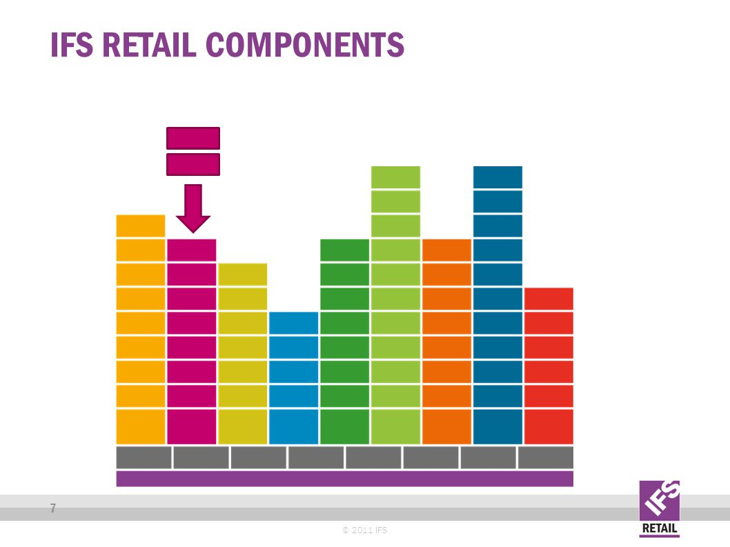 IFS RETAIL COMPONENTS © 2011 IFS 7