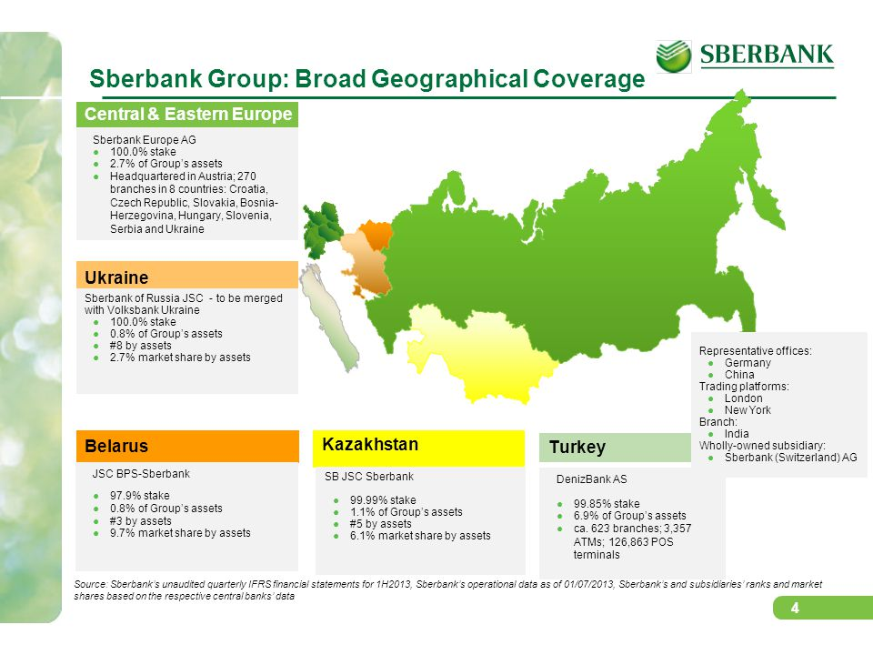 4 Sberbank Group: Broad Geographical Coverage Kazakhstan SB JSC Sberbank ● 99.99% stake ● 1.1% of Group's assets ● #5 by assets ● 6.1% market share by assets Ukraine Sberbank of Russia JSC - to be merged with Volksbank Ukraine ● 100.0% stake ● 0.8% of Group's assets ● #8 by assets ● 2.7% market share by assets Belarus Source: Sberbank's unaudited quarterly IFRS financial statements for 1H2013, Sberbank's operational data as of 01/07/2013, Sberbank's and subsidiaries' ranks and market shares based on the respective central banks' data Central & Eastern Europe Sberbank Europe AG ● 100.0% stake ● 2.7% of Group's assets ● Headquartered in Austria; 270 branches in 8 countries: Croatia, Czech Republic, Slovakia, Bosnia- Herzegovina, Hungary, Slovenia, Serbia and Ukraine JSC BPS-Sberbank ● 97.9% stake ● 0.8% of Group's assets ● #3 by assets ● 9.7% market share by assets DenizBank AS ● 99.85% stake ● 6.9% of Group's assets ● ca.