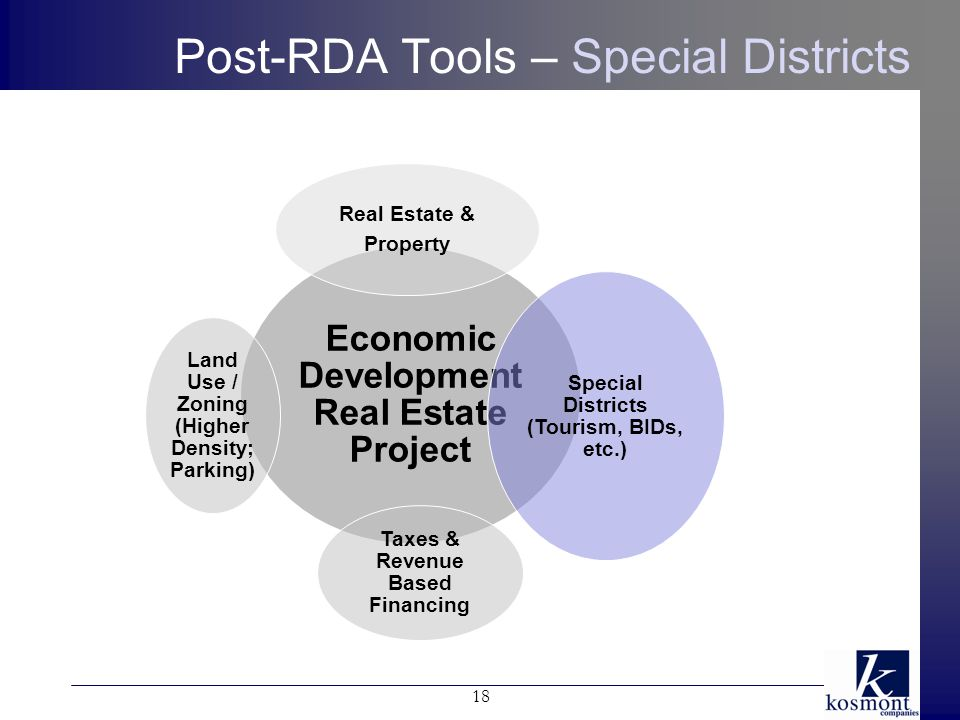 Post-RDA Tools – Special Districts Economic Development Real Estate Project Real Estate & Property Special Districts (Tourism, BIDs, etc.) Taxes & Revenue Based Financing Land Use / Zoning (Higher Density; Parking) 18