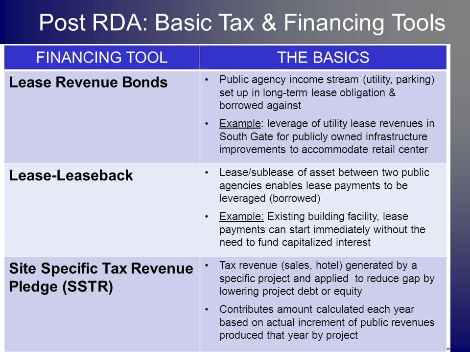Post RDA: Basic Tax & Financing Tools 25 FINANCING TOOLTHE BASICS Lease Revenue Bonds Public agency income stream (utility, parking) set up in long-term lease obligation & borrowed against Example: leverage of utility lease revenues in South Gate for publicly owned infrastructure improvements to accommodate retail center Lease-Leaseback Lease/sublease of asset between two public agencies enables lease payments to be leveraged (borrowed) Example: Existing building facility, lease payments can start immediately without the need to fund capitalized interest Site Specific Tax Revenue Pledge (SSTR) Tax revenue (sales, hotel) generated by a specific project and applied to reduce gap by lowering project debt or equity Contributes amount calculated each year based on actual increment of public revenues produced that year by project