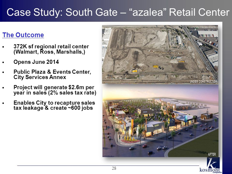 28 Case Study: South Gate – azalea Retail Center The Outcome 372K sf regional retail center (Walmart, Ross, Marshalls,) Opens June 2014 Public Plaza & Events Center, City Services Annex Project will generate $2.6m per year in sales (2% sales tax rate) Enables City to recapture sales tax leakage & create ~600 jobs