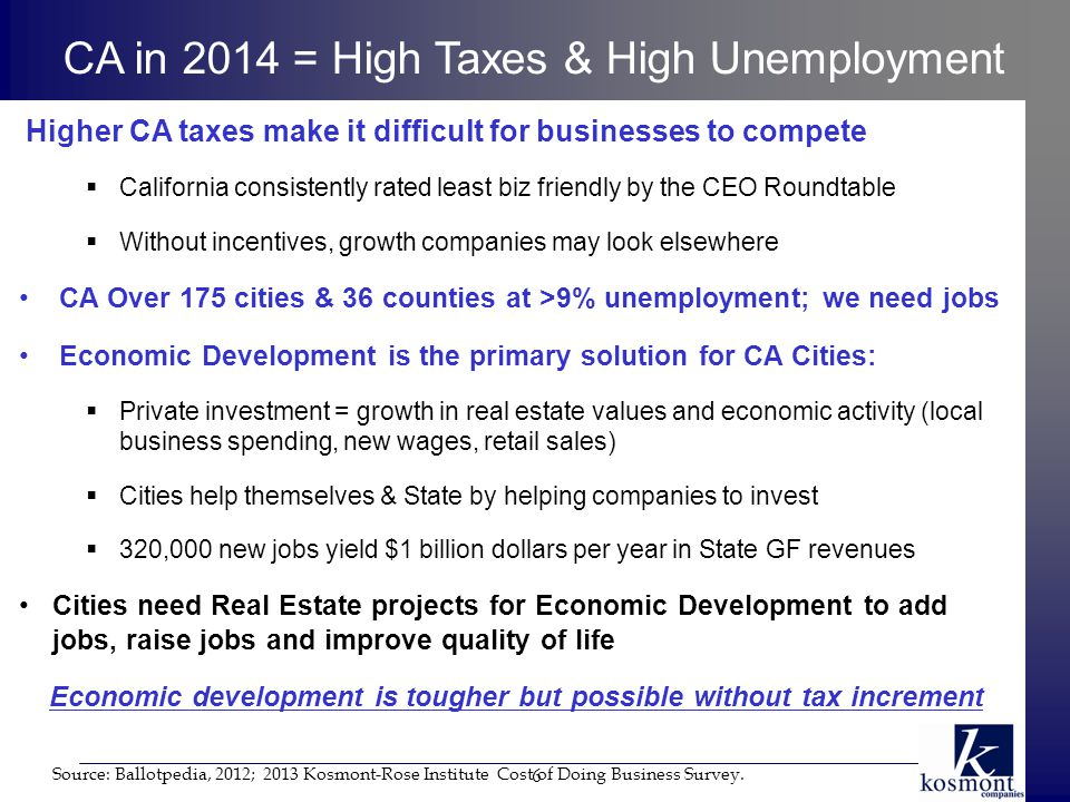 CA in 2014 = High Taxes & High Unemployment 6 Higher CA taxes make it difficult for businesses to compete  California consistently rated least biz friendly by the CEO Roundtable  Without incentives, growth companies may look elsewhere CA Over 175 cities & 36 counties at >9% unemployment; we need jobs Economic Development is the primary solution for CA Cities:  Private investment = growth in real estate values and economic activity (local business spending, new wages, retail sales)  Cities help themselves & State by helping companies to invest  320,000 new jobs yield $1 billion dollars per year in State GF revenues Cities need Real Estate projects for Economic Development to add jobs, raise jobs and improve quality of life Economic development is tougher but possible without tax increment Source: Ballotpedia, 2012; 2013 Kosmont-Rose Institute Cost of Doing Business Survey.