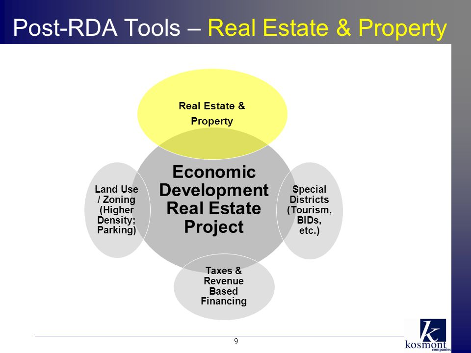 Local Government-Owned Real Estate Types: Former RDA real estate – PMPs Real Estate with public use (civic centers, fire stations, recreation) Surplus Property (City, School District, Utility, other) Rights of Way / Streets / Alleys Parking Lots / Structures 10 Real Estate as an E.D.